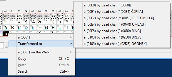Unicode Palette